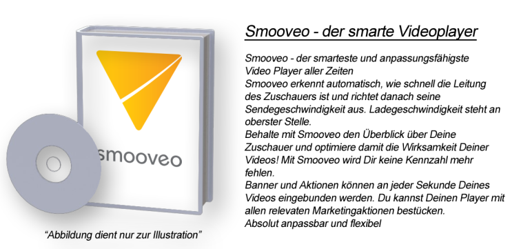 Smooveo - der smarte Videoplayer
